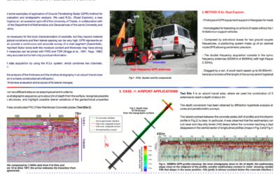 GROUND PENETRATING RADAR APPLICATIONS FOR ROADS AND AIRPORT PAVEMENTS INVESTIGATIONS